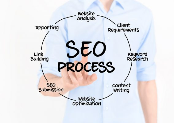Is Your SEO Up To Date With The New Technology